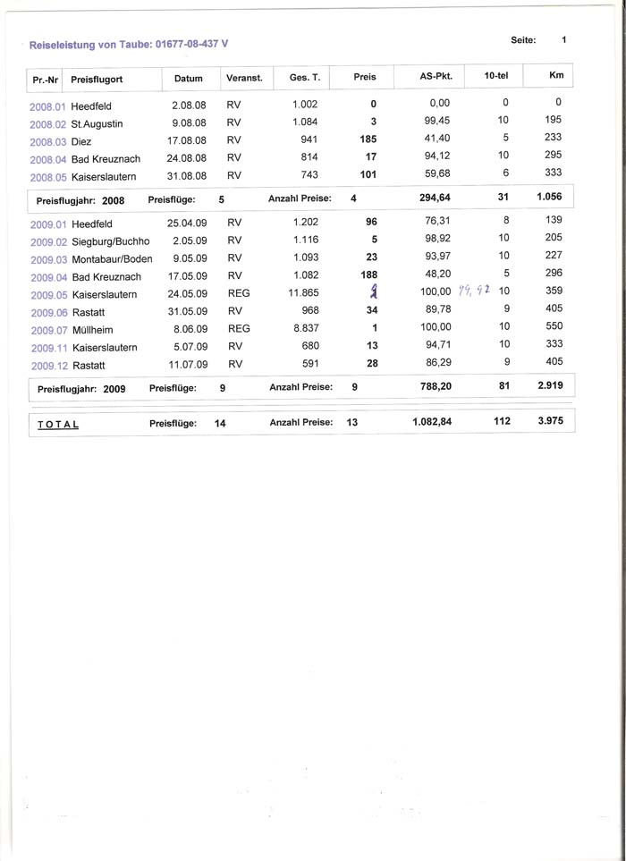 青岛2017中考成绩单