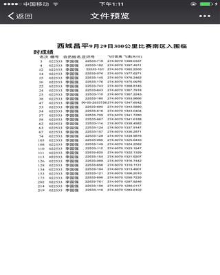 9.29 西城 昌平争霸赛 大团体冠军