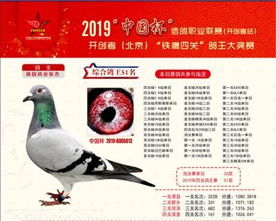 2019年北京开创四关综合51名